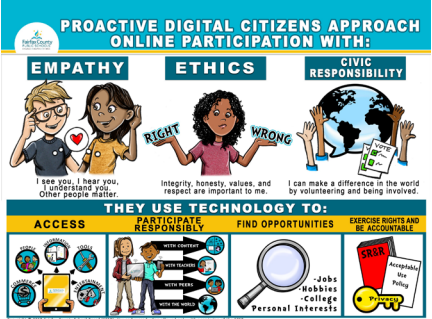 Approach online participation with: Empathy, Ethics, and Civic Responsibility
